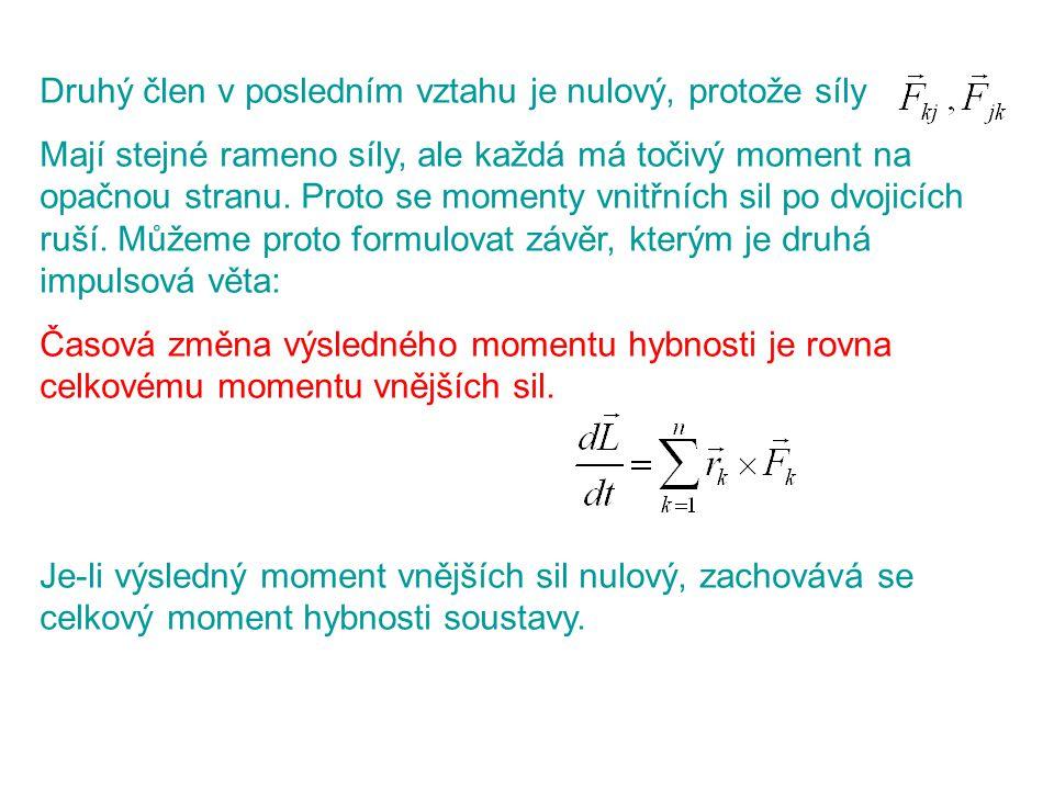 Druhý člen v posledním vztahu je nulový, protože síly Mají stejné rameno síly, ale každá má točivý moment na opačnou stranu. Proto se momenty vnitřníc