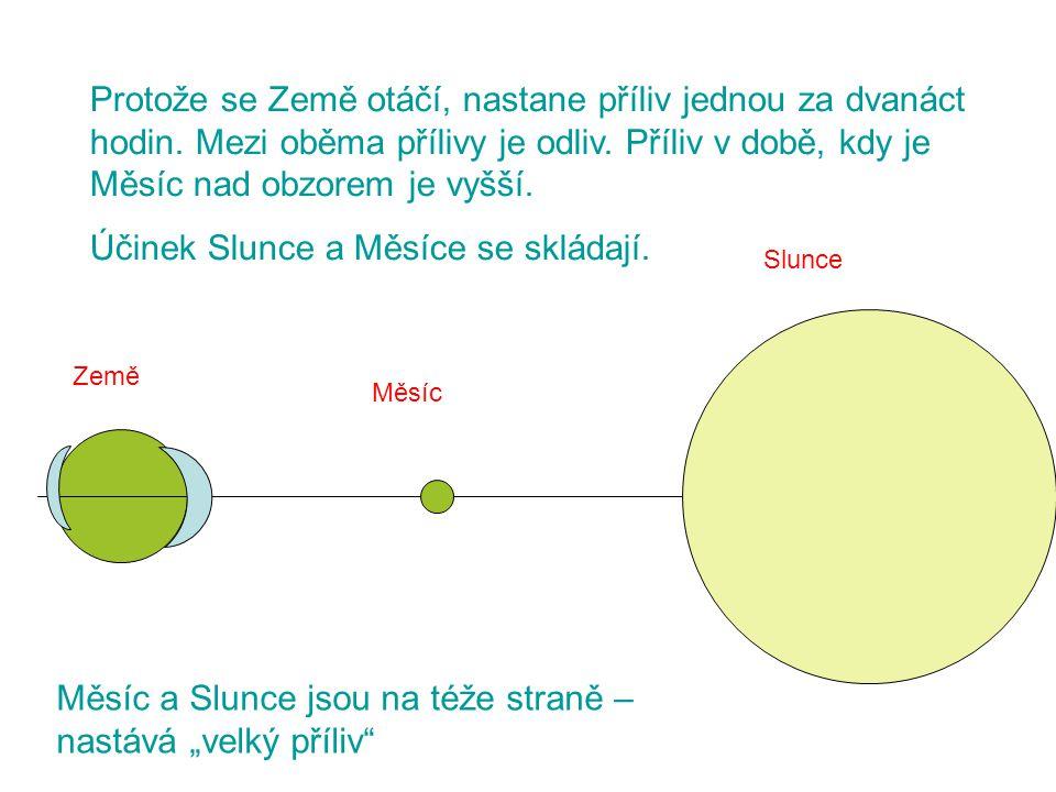 Síly v rotujících soustavách S m r Na rotující se desce se nachází hmotný bod s hmotností m.