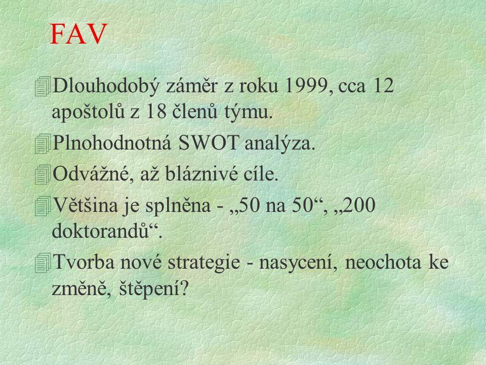 FAV 4Dlouhodobý záměr z roku 1999, cca 12 apoštolů z 18 členů týmu.