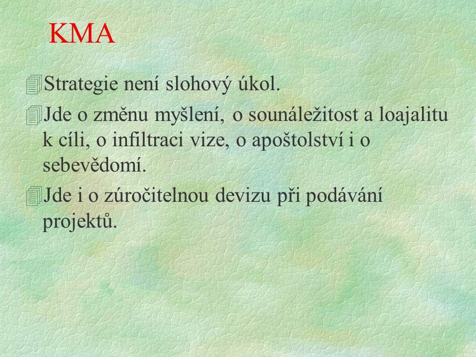 KMA 4Strategie není slohový úkol.