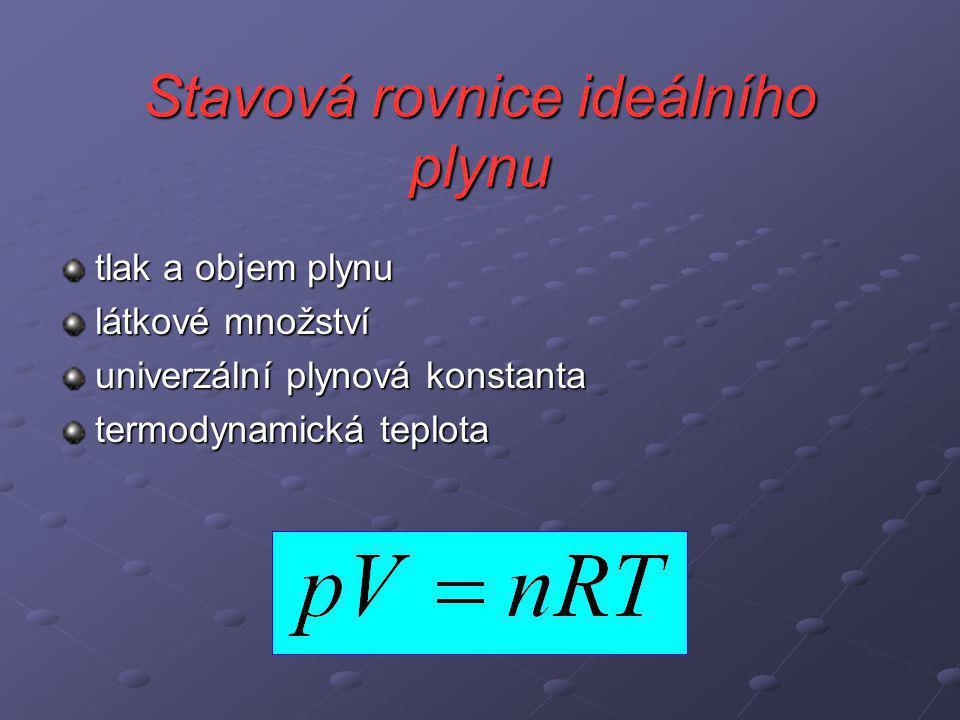 Stavová rovnice ideálního plynu tlak a objem plynu látkové množství univerzální plynová konstanta termodynamická teplota