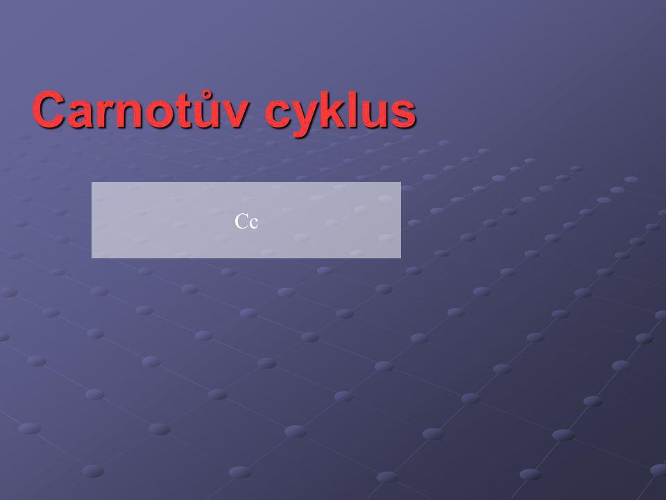 Carnotův cyklus Cc
