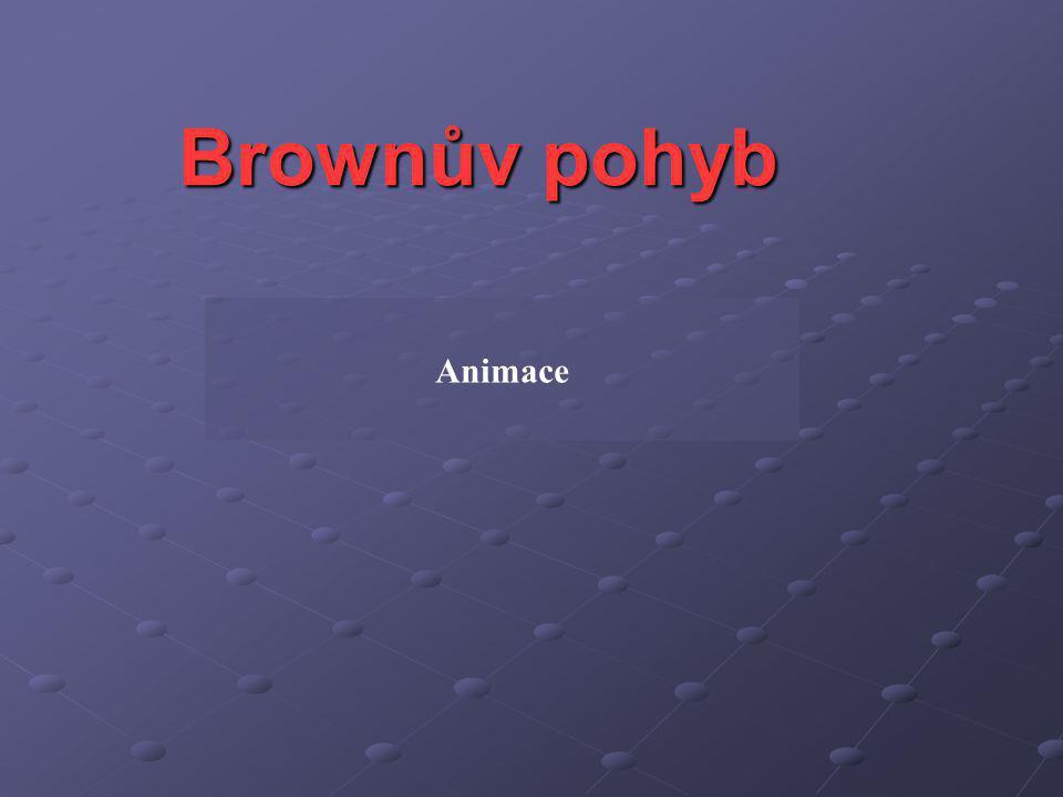 Animace Brownův pohyb