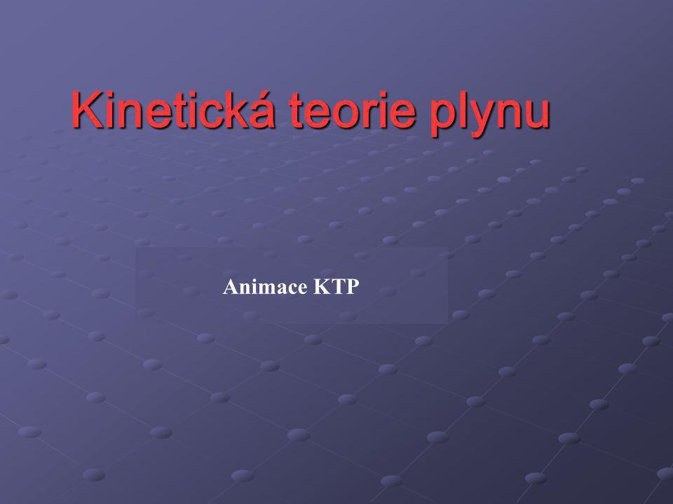 Kinetická teorie plynu Animace KTP