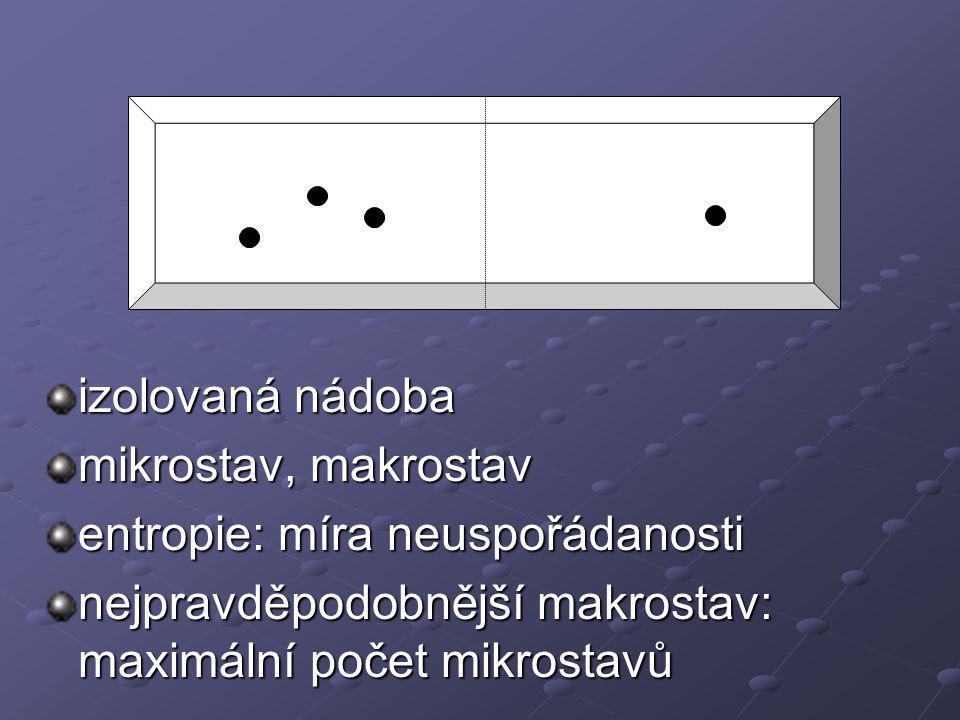 izolovaná nádoba mikrostav, makrostav entropie: míra neuspořádanosti nejpravděpodobnější makrostav: maximální počet mikrostavů