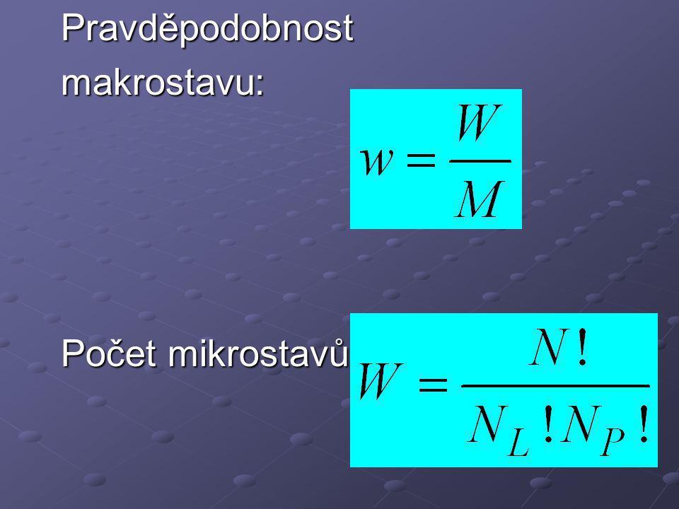 Pravděpodobnostmakrostavu: Počet mikrostavů: