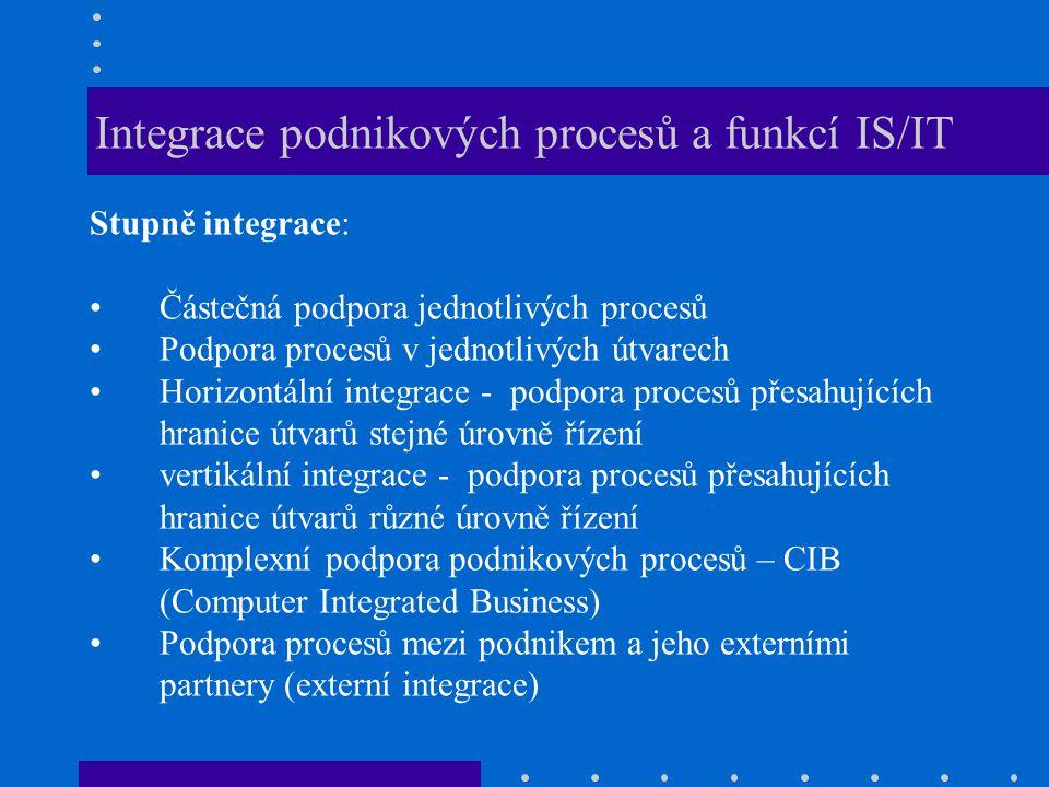 Integrace podnikových procesů a funkcí IS/IT Stupně integrace: Částečná podpora jednotlivých procesů Podpora procesů v jednotlivých útvarech Horizontá