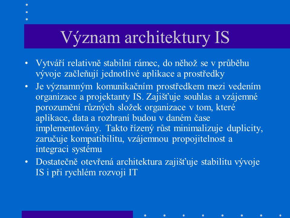 Význam architektury IS Vytváří relativně stabilní rámec, do něhož se v průběhu vývoje začleňují jednotlivé aplikace a prostředky Je významným komunika