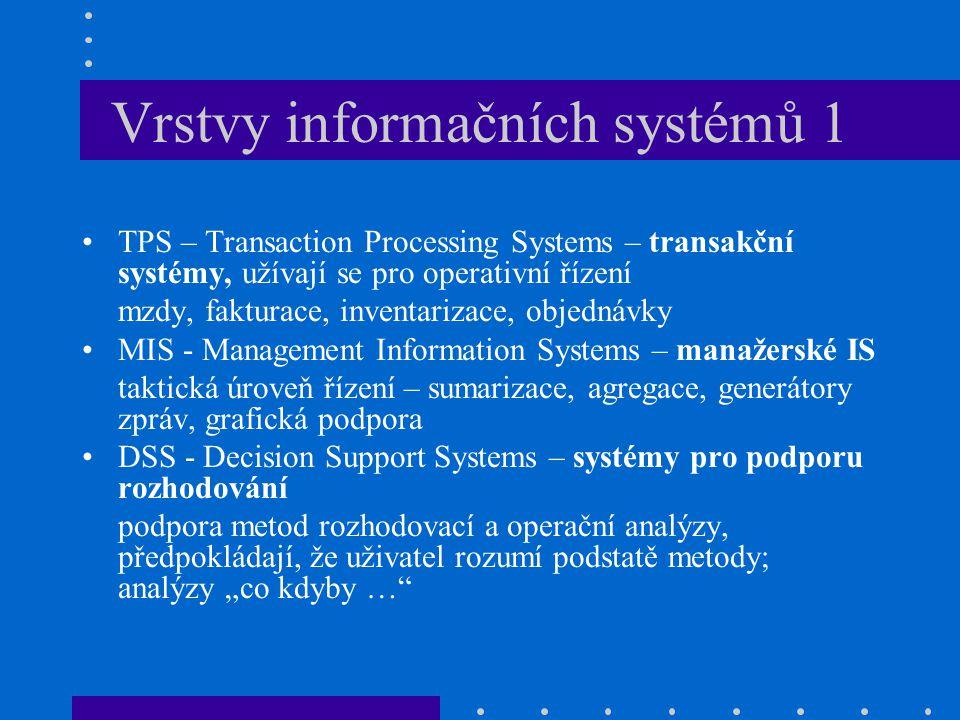 Vrstvy informačních systémů 1 TPS – Transaction Processing Systems – transakční systémy, užívají se pro operativní řízení mzdy, fakturace, inventariza