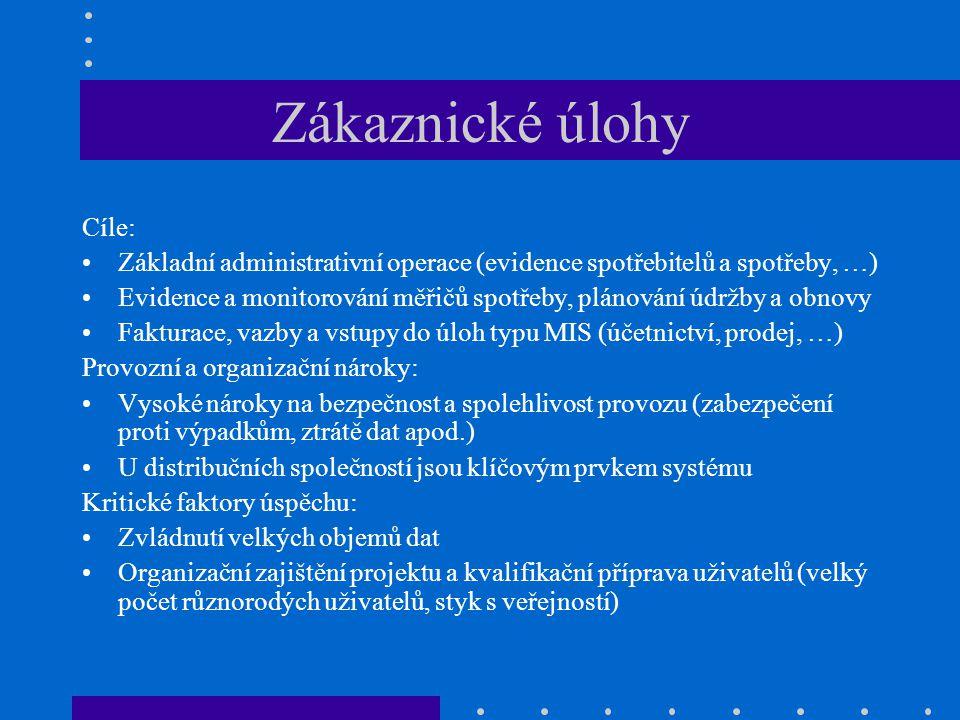 Zákaznické úlohy Cíle: Základní administrativní operace (evidence spotřebitelů a spotřeby, …) Evidence a monitorování měřičů spotřeby, plánování údržb