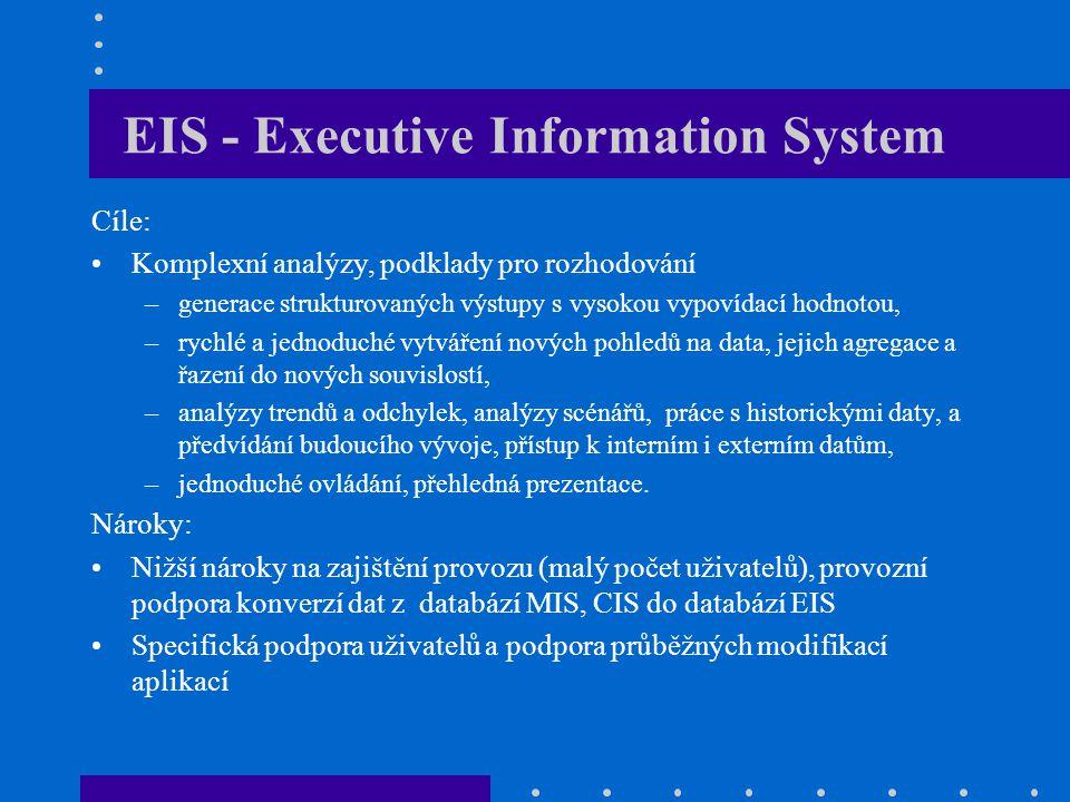 EIS - Executive Information System Cíle: Komplexní analýzy, podklady pro rozhodování –generace strukturovaných výstupy s vysokou vypovídací hodnotou,