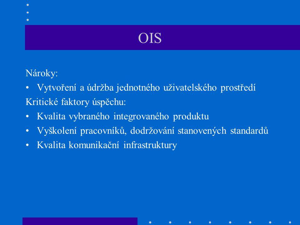 OIS Nároky: Vytvoření a údržba jednotného uživatelského prostředí Kritické faktory úspěchu: Kvalita vybraného integrovaného produktu Vyškolení pracovn