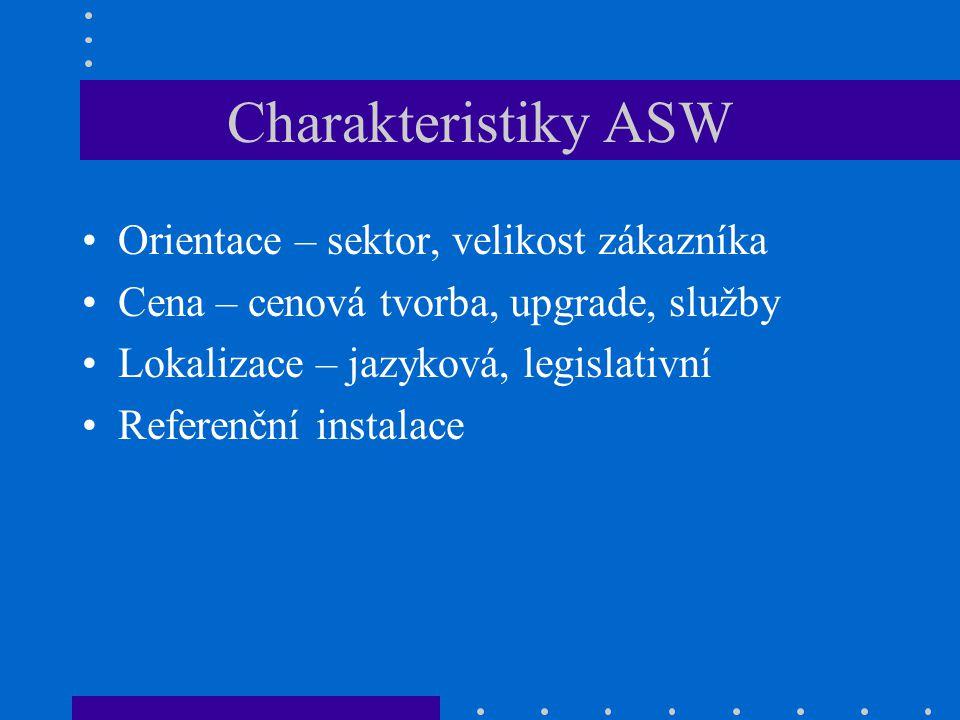 Charakteristiky ASW Orientace – sektor, velikost zákazníka Cena – cenová tvorba, upgrade, služby Lokalizace – jazyková, legislativní Referenční instal
