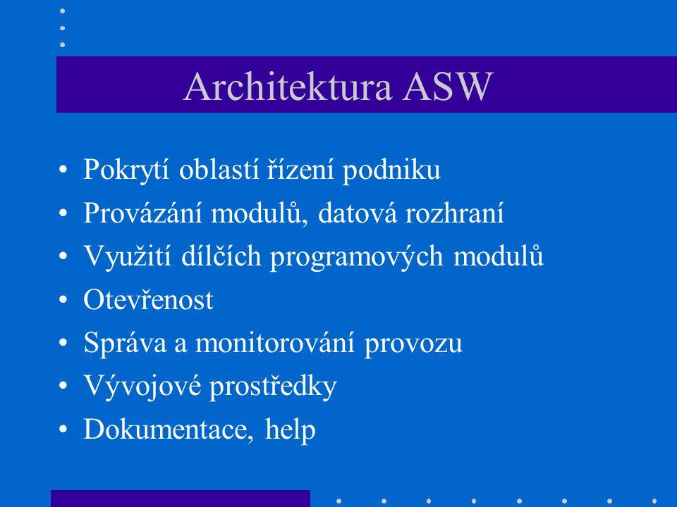 Architektura ASW Pokrytí oblastí řízení podniku Provázání modulů, datová rozhraní Využití dílčích programových modulů Otevřenost Správa a monitorování