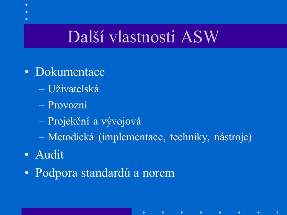Další vlastnosti ASW Dokumentace –Uživatelská –Provozní –Projekční a vývojová –Metodická (implementace, techniky, nástroje) Audit Podpora standardů a