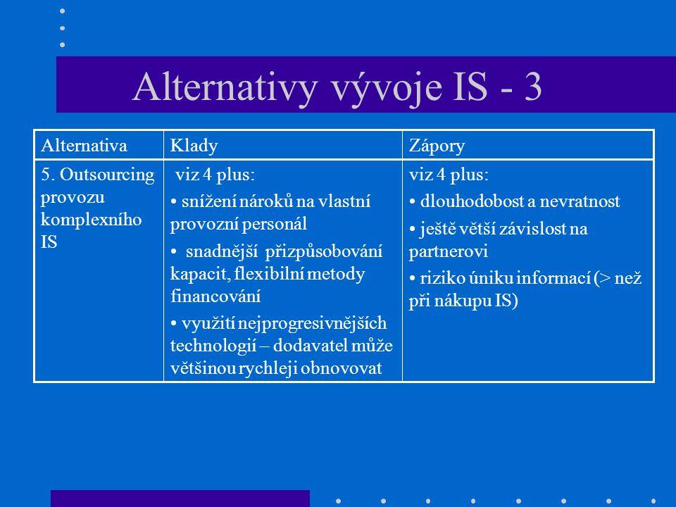 Alternativy vývoje IS - 3 viz 4 plus: dlouhodobost a nevratnost ještě větší závislost na partnerovi riziko úniku informací (> než při nákupu IS) viz 4