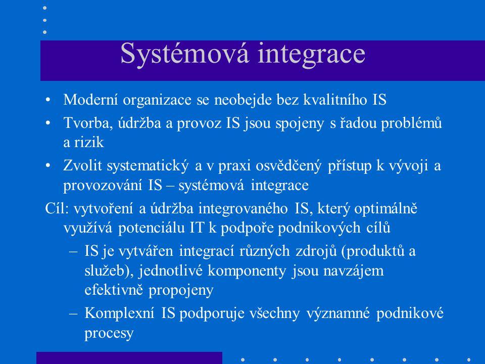 Systémová integrace Moderní organizace se neobejde bez kvalitního IS Tvorba, údržba a provoz IS jsou spojeny s řadou problémů a rizik Zvolit systemati