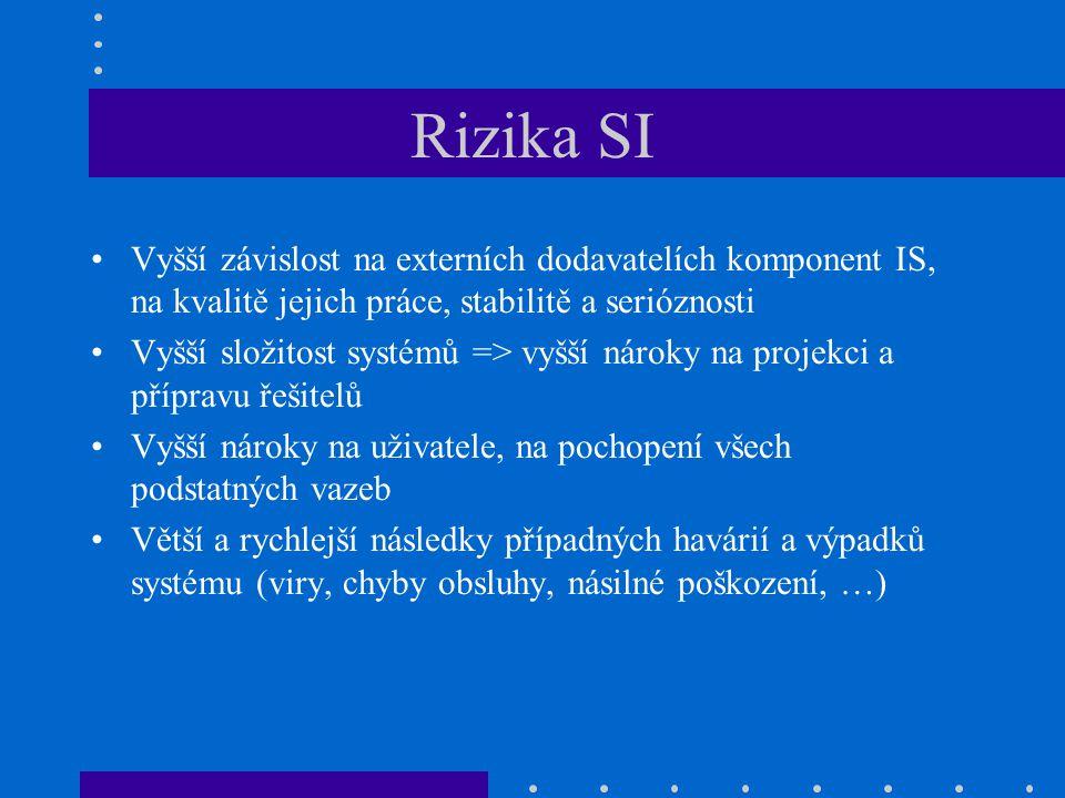 Rizika SI Vyšší závislost na externích dodavatelích komponent IS, na kvalitě jejich práce, stabilitě a serióznosti Vyšší složitost systémů => vyšší ná