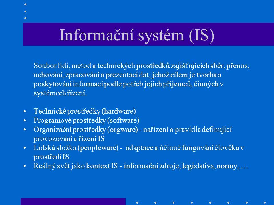 Komponenty organizace MANAŽERSKÉ PROCESY STRATEGIETECHNOLOGIE LIDÉ & ROLE STRUKTURA Hranice organizace Vnější sociálně-ekonomické prostředí Vnější prostředí rozvoje vědy a technologie