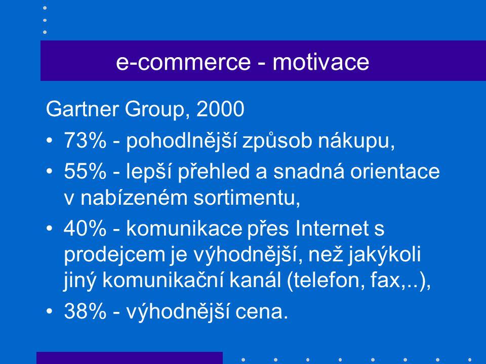 e-commerce - motivace Gartner Group, 2000 73% - pohodlnější způsob nákupu, 55% - lepší přehled a snadná orientace v nabízeném sortimentu, 40% - komuni