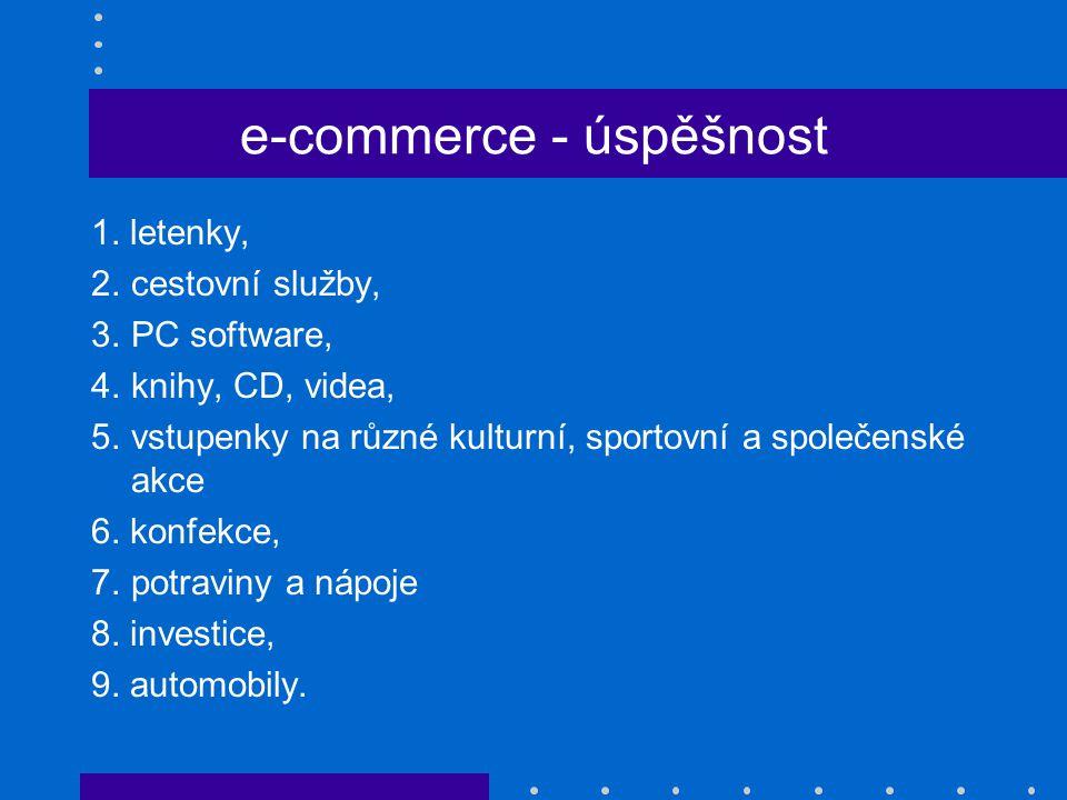 e-commerce - úspěšnost 1. letenky, 2.cestovní služby, 3.PC software, 4.knihy, CD, videa, 5.vstupenky na různé kulturní, sportovní a společenské akce 6