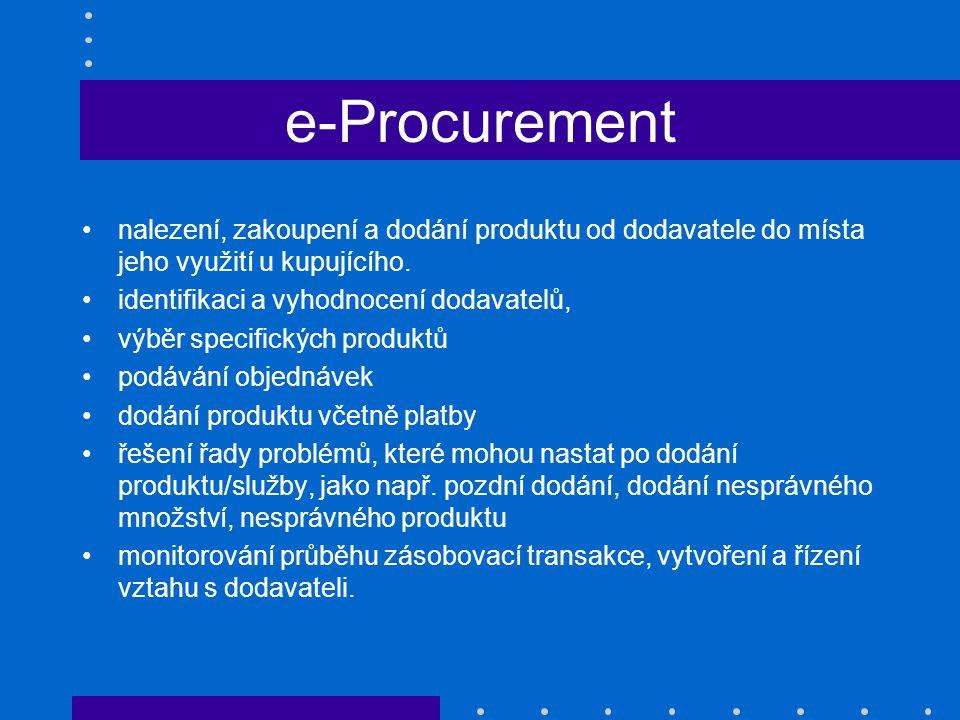 e-Procurement nalezení, zakoupení a dodání produktu od dodavatele do místa jeho využití u kupujícího. identifikaci a vyhodnocení dodavatelů, výběr spe