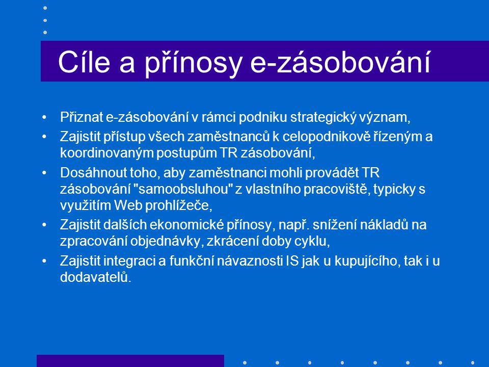 Cíle a přínosy e-zásobování Přiznat e-zásobování v rámci podniku strategický význam, Zajistit přístup všech zaměstnanců k celopodnikově řízeným a koor