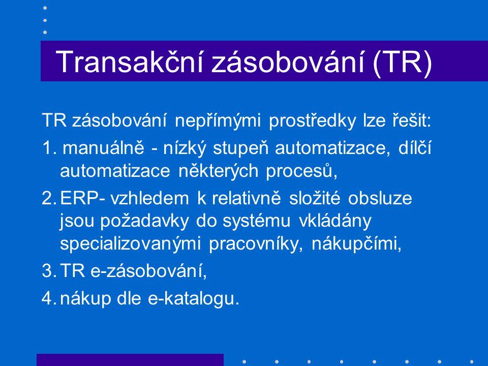 Transakční zásobování (TR) TR zásobování nepřímými prostředky lze řešit: 1. manuálně - nízký stupeň automatizace, dílčí automatizace některých procesů