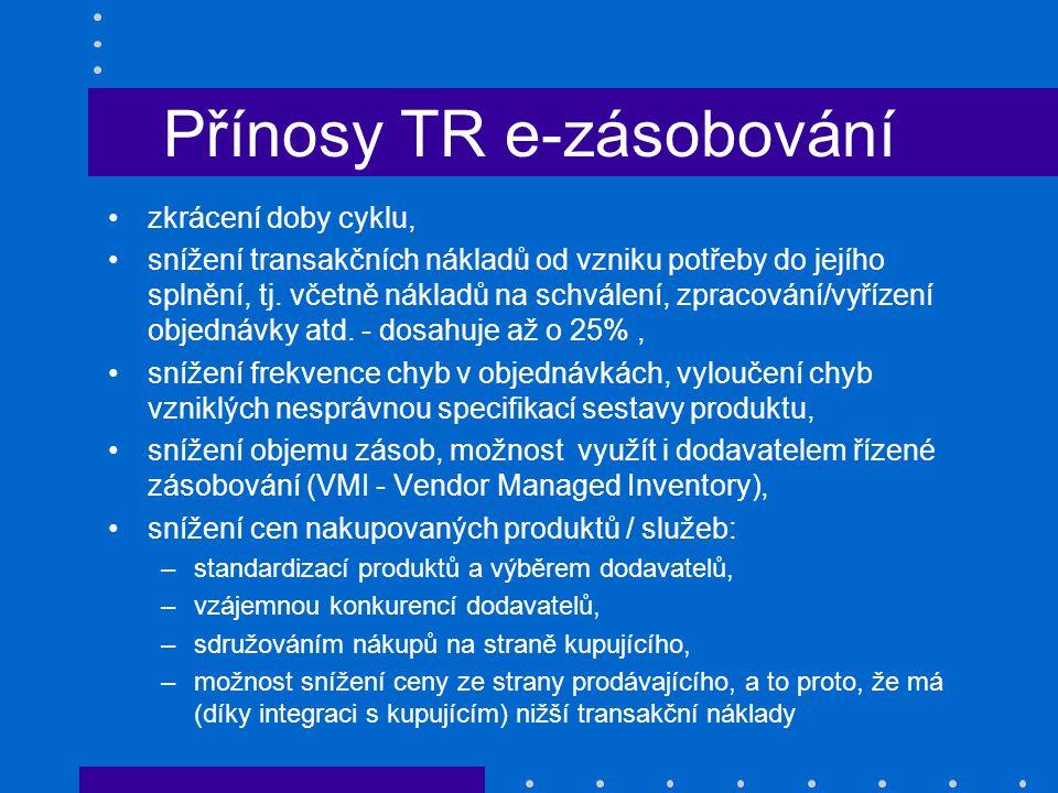 Přínosy TR e-zásobování zkrácení doby cyklu, snížení transakčních nákladů od vzniku potřeby do jejího splnění, tj. včetně nákladů na schválení, zpraco