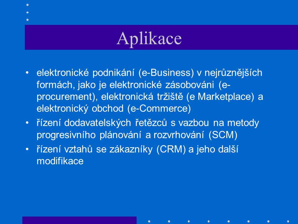 Aplikace elektronické podnikání (e-Business) v nejrůznějších formách, jako je elektronické zásobováni (e- procurement), elektronická tržiště (e Market