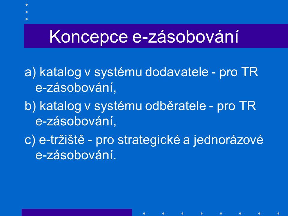 a) katalog v systému dodavatele - pro TR e-zásobování, b) katalog v systému odběratele - pro TR e-zásobování, c) e-tržiště - pro strategické a jednorá