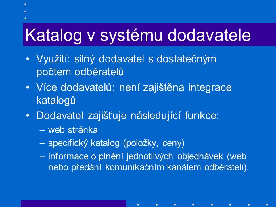 Katalog v systému dodavatele Využití: silný dodavatel s dostatečným počtem odběratelů Více dodavatelů: není zajištěna integrace katalogů Dodavatel zaj