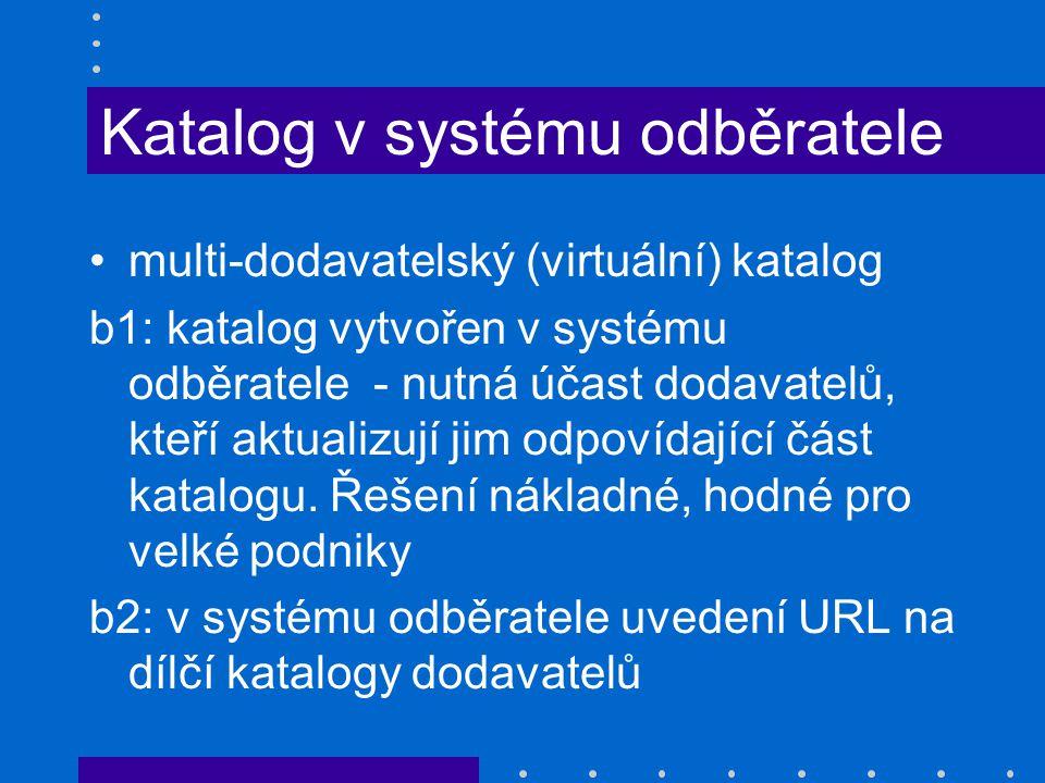 Katalog v systému odběratele multi-dodavatelský (virtuální) katalog b1: katalog vytvořen v systému odběratele - nutná účast dodavatelů, kteří aktualiz