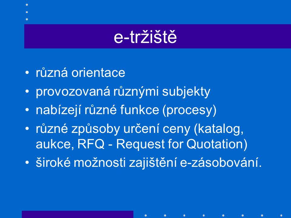 e-tržiště různá orientace provozovaná různými subjekty nabízejí různé funkce (procesy) různé způsoby určení ceny (katalog, aukce, RFQ - Request for Qu