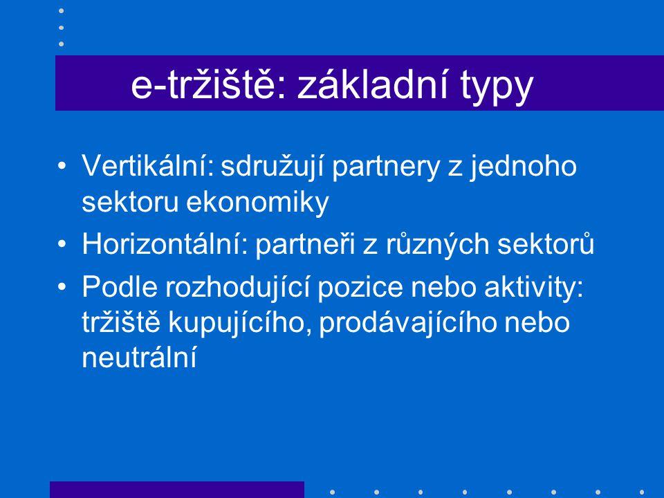 e-tržiště: základní typy Vertikální: sdružují partnery z jednoho sektoru ekonomiky Horizontální: partneři z různých sektorů Podle rozhodující pozice n