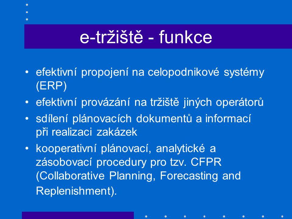 e-tržiště - funkce efektivní propojení na celopodnikové systémy (ERP) efektivní provázání na tržiště jiných operátorů sdílení plánovacích dokumentů a