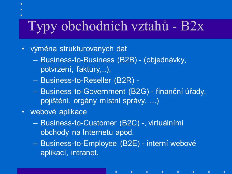 Typy obchodních vztahů - B2x výměna strukturovaných dat –Business-to-Business (B2B) - (objednávky, potvrzení, faktury,..), –Business-to-Reseller (B2R)
