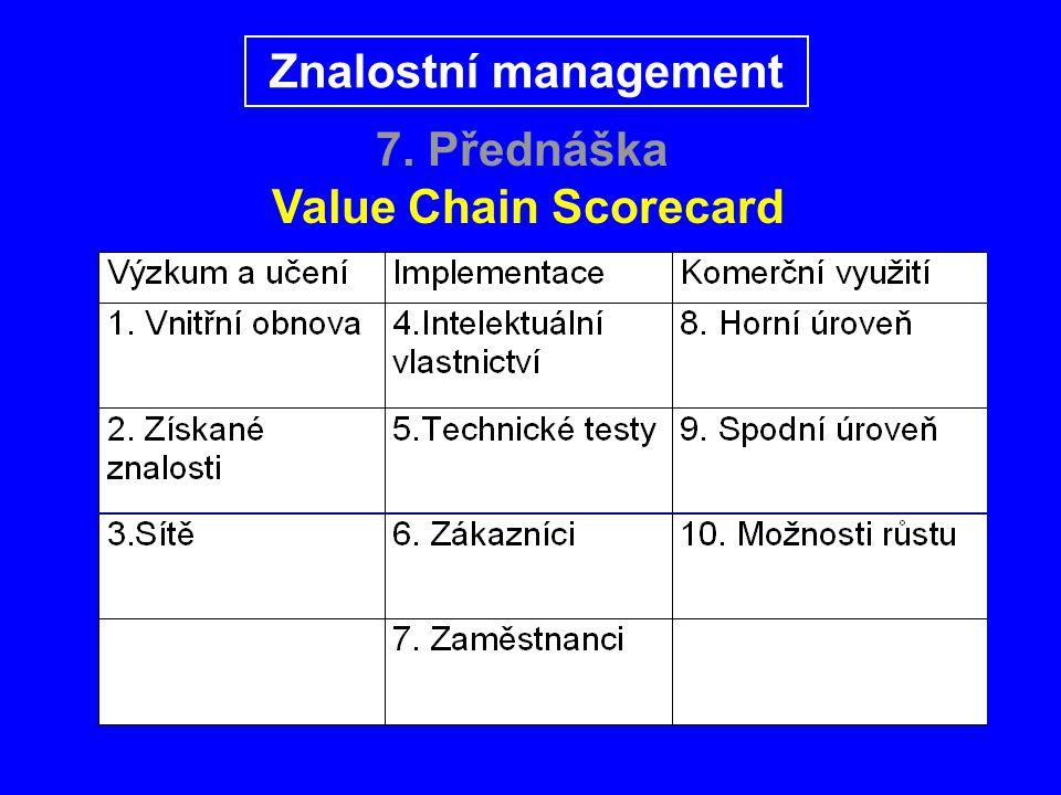 7. Přednáška Value Chain Scorecard Znalostní management
