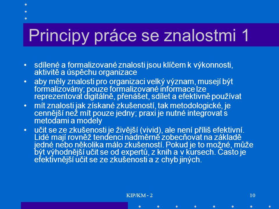 KIP/KM - 210 Principy práce se znalostmi 1 sdílené a formalizované znalosti jsou klíčem k výkonnosti, aktivitě a úspěchu organizace aby měly znalosti