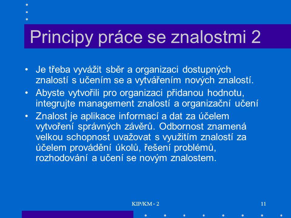 KIP/KM - 211 Principy práce se znalostmi 2 Je třeba vyvážit sběr a organizaci dostupných znalostí s učením se a vytvářením nových znalostí. Abyste vyt
