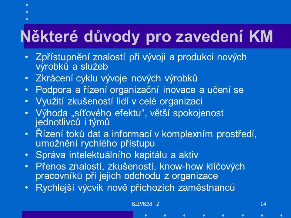 KIP/KM - 214 Některé důvody pro zavedení KM Zpřístupnění znalostí při vývoji a produkci nových výrobků a služeb Zkrácení cyklu vývoje nových výrobků P