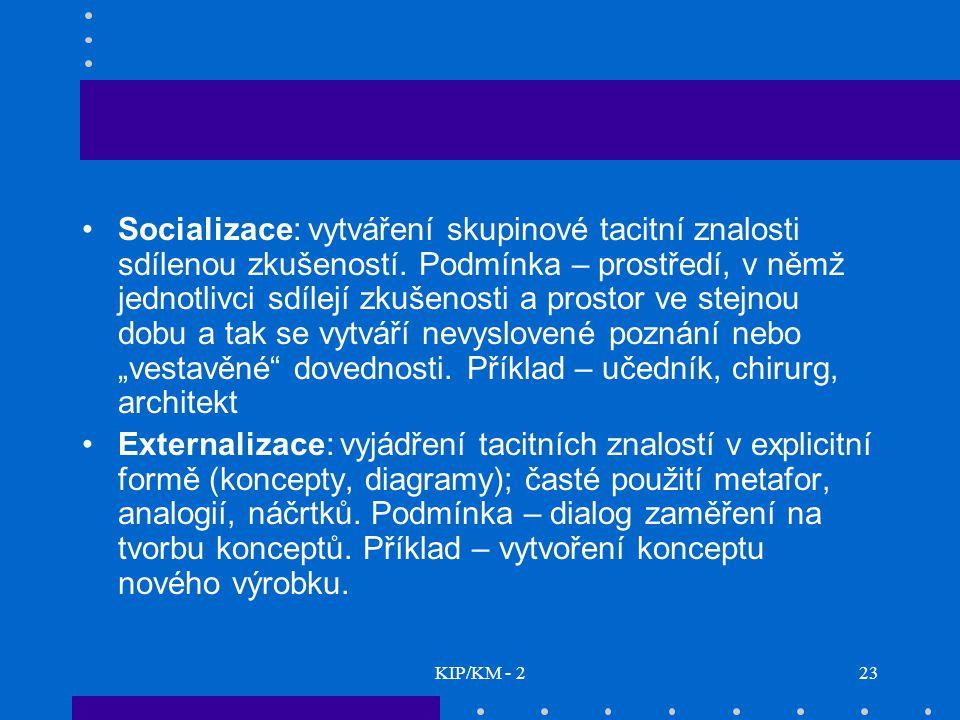 KIP/KM - 223 Socializace: vytváření skupinové tacitní znalosti sdílenou zkušeností. Podmínka – prostředí, v němž jednotlivci sdílejí zkušenosti a pros