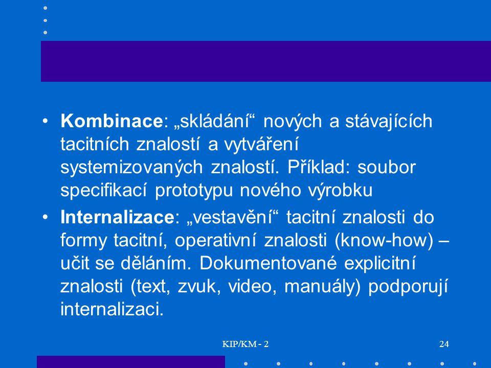 """KIP/KM - 224 Kombinace: """"skládání"""" nových a stávajících tacitních znalostí a vytváření systemizovaných znalostí. Příklad: soubor specifikací prototypu"""