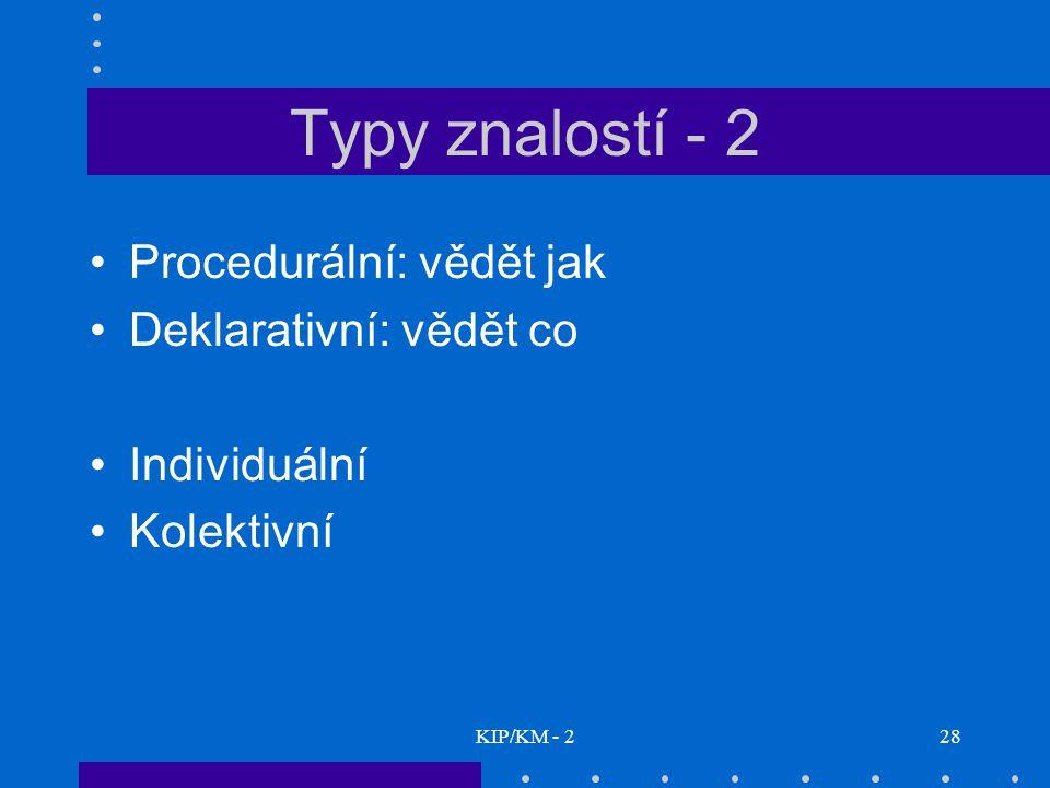 KIP/KM - 228 Typy znalostí - 2 Procedurální: vědět jak Deklarativní: vědět co Individuální Kolektivní