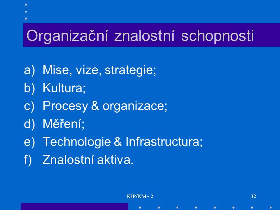 KIP/KM - 232 Organizační znalostní schopnosti a)Mise, vize, strategie; b)Kultura; c)Procesy & organizace; d)Měření; e)Technologie & Infrastructura; f)