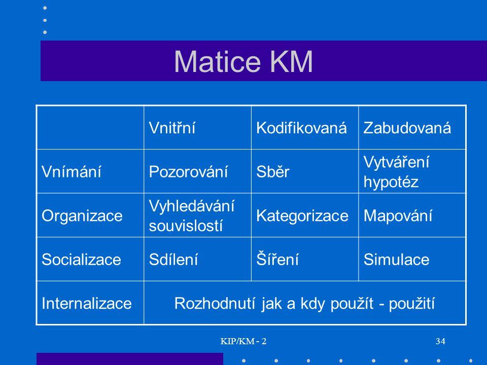 KIP/KM - 234 Matice KM VnitřníKodifikovanáZabudovaná VnímáníPozorováníSběr Vytváření hypotéz Organizace Vyhledávání souvislostí KategorizaceMapování S