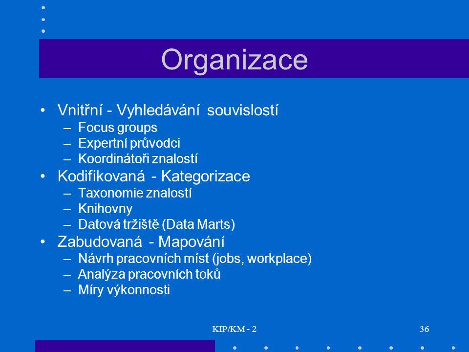 KIP/KM - 236 Organizace Vnitřní - Vyhledávání souvislostí –Focus groups –Expertní průvodci –Koordinátoři znalostí Kodifikovaná - Kategorizace –Taxonom