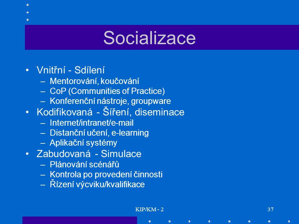 KIP/KM - 237 Socializace Vnitřní - Sdílení –Mentorování, koučování –CoP (Communities of Practice) –Konferenční nástroje, groupware Kodifikovaná - Šíře