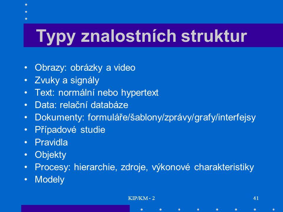 KIP/KM - 241 Typy znalostních struktur Obrazy: obrázky a video Zvuky a signály Text: normální nebo hypertext Data: relační databáze Dokumenty: formulá