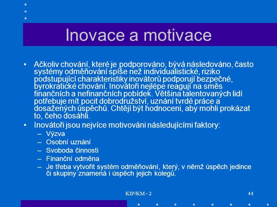 KIP/KM - 244 Inovace a motivace Ačkoliv chování, které je podporováno, bývá následováno, často systémy odměňování spíše než individualistické, riziko